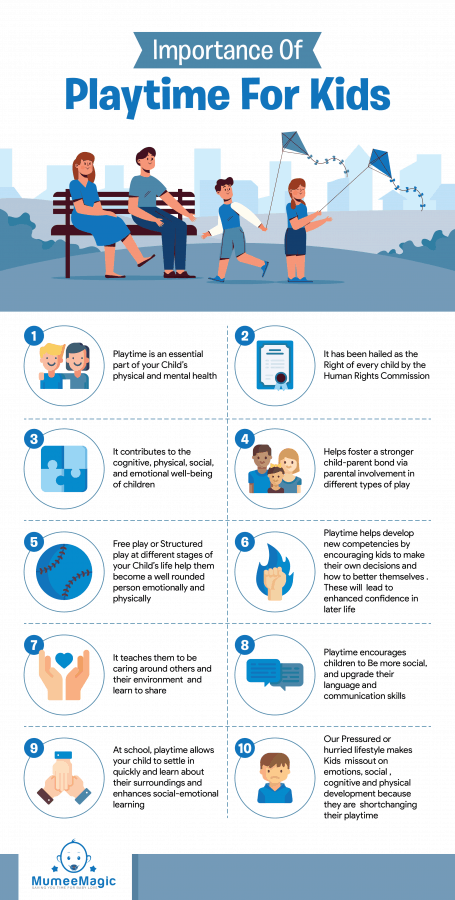 Infographic showing 10 benefits of playtime for kids