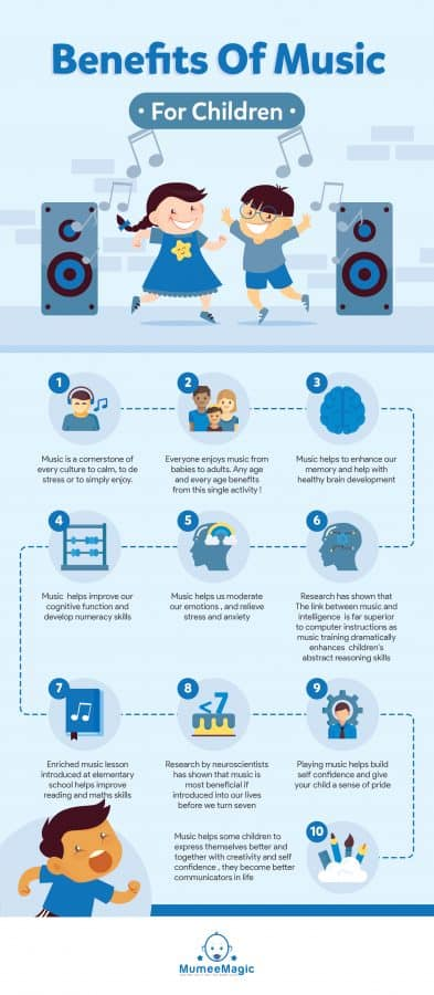 Infographic showing 10 benefits of music for children